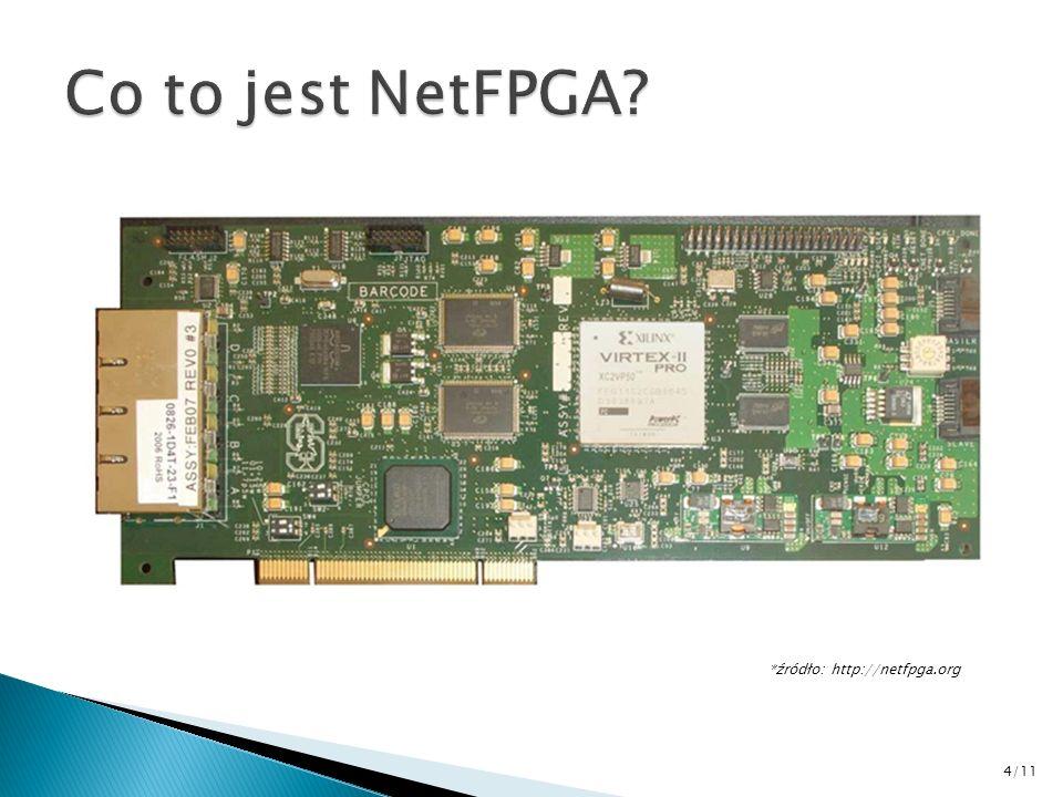 Co to jest NetFPGA *źródło: http://netfpga.org