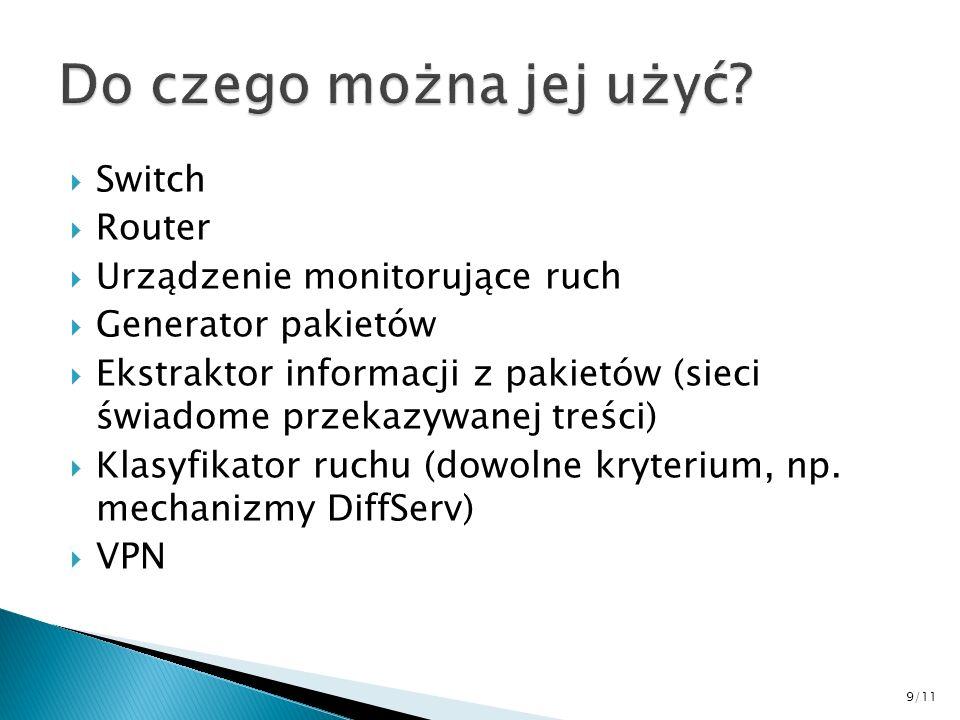Do czego można jej użyć Switch Router Urządzenie monitorujące ruch