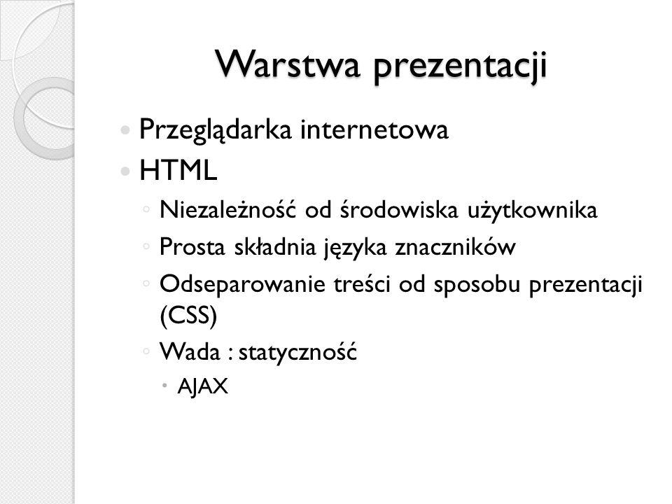 Warstwa prezentacji Przeglądarka internetowa HTML