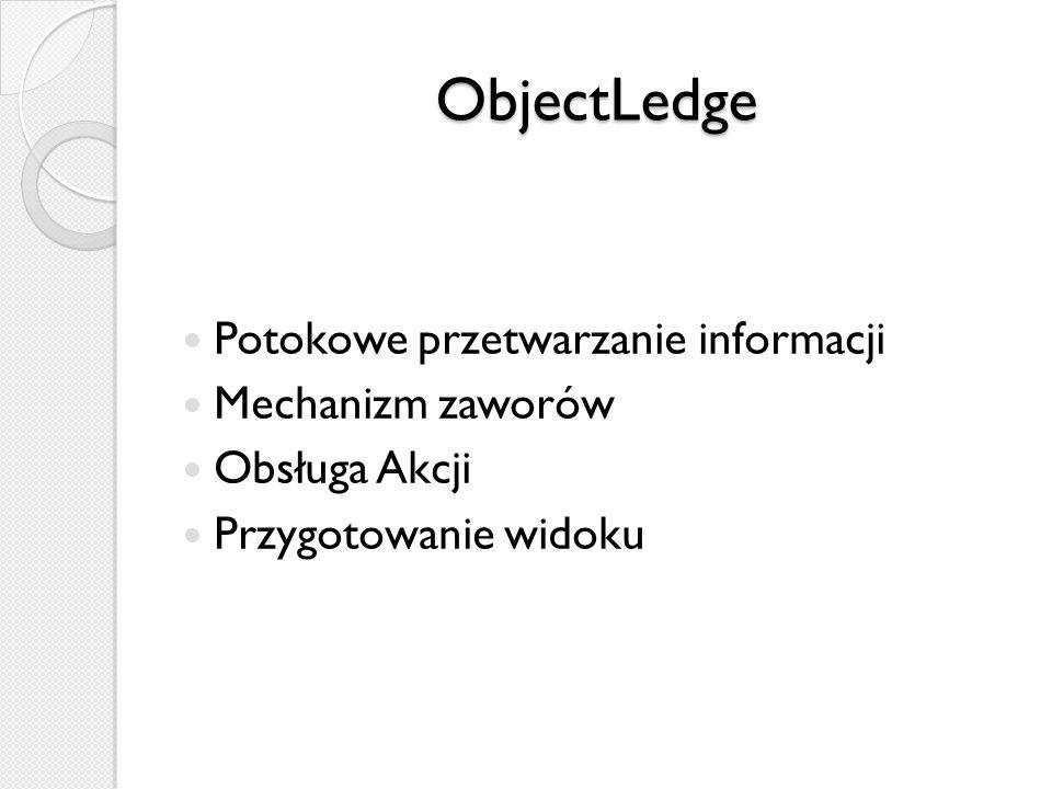ObjectLedge Potokowe przetwarzanie informacji Mechanizm zaworów