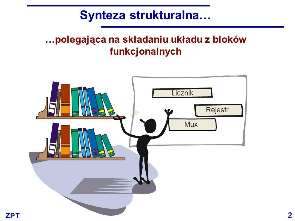 Synteza strukturalna…