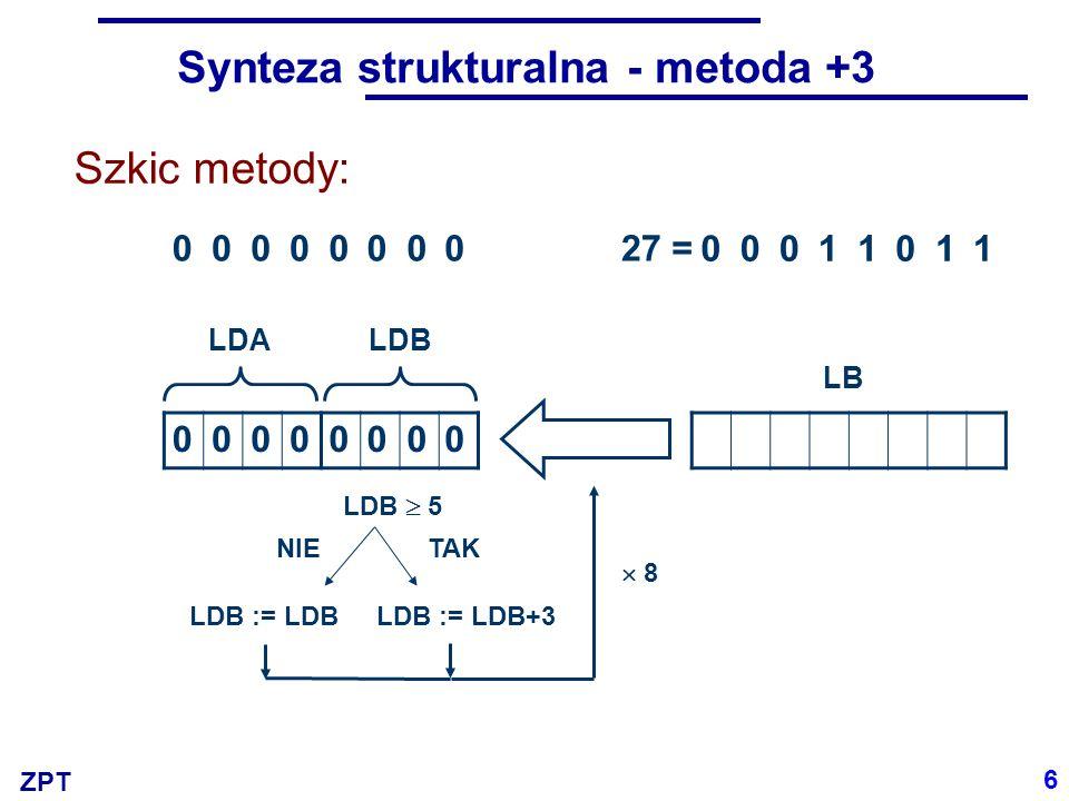 Synteza strukturalna - metoda +3