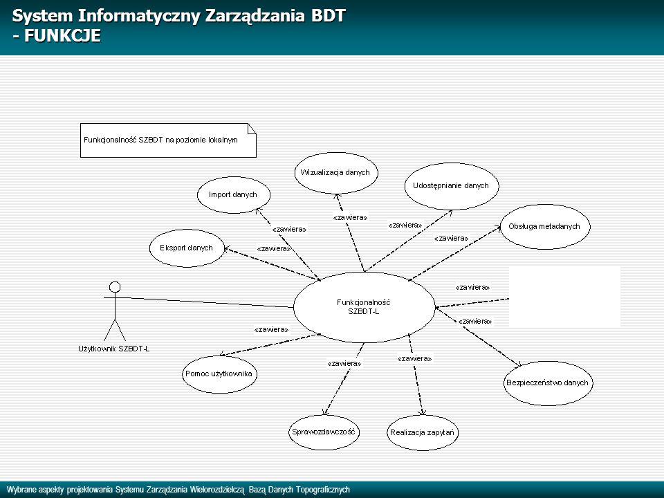 System Informatyczny Zarządzania BDT - FUNKCJE