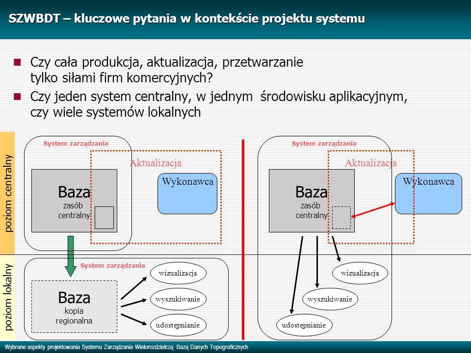 SZWBDT – kluczowe pytania w kontekście projektu systemu