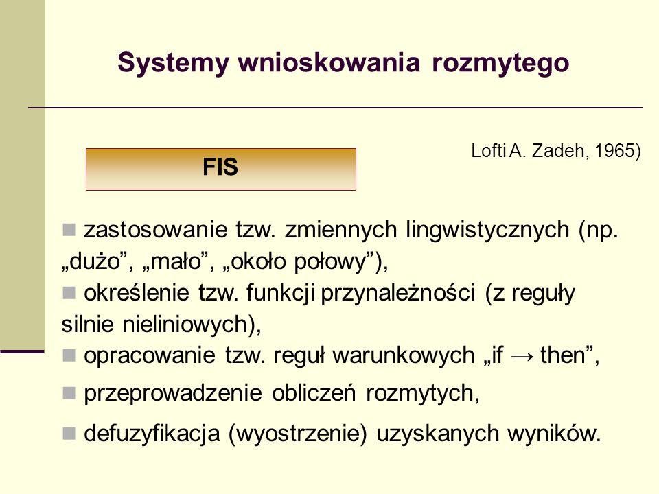 Systemy wnioskowania rozmytego