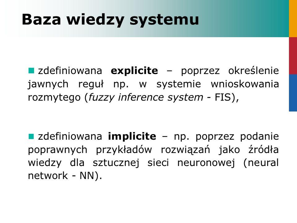 Baza wiedzy systemu zdefiniowana explicite – poprzez określenie jawnych reguł np. w systemie wnioskowania rozmytego (fuzzy inference system - FIS),