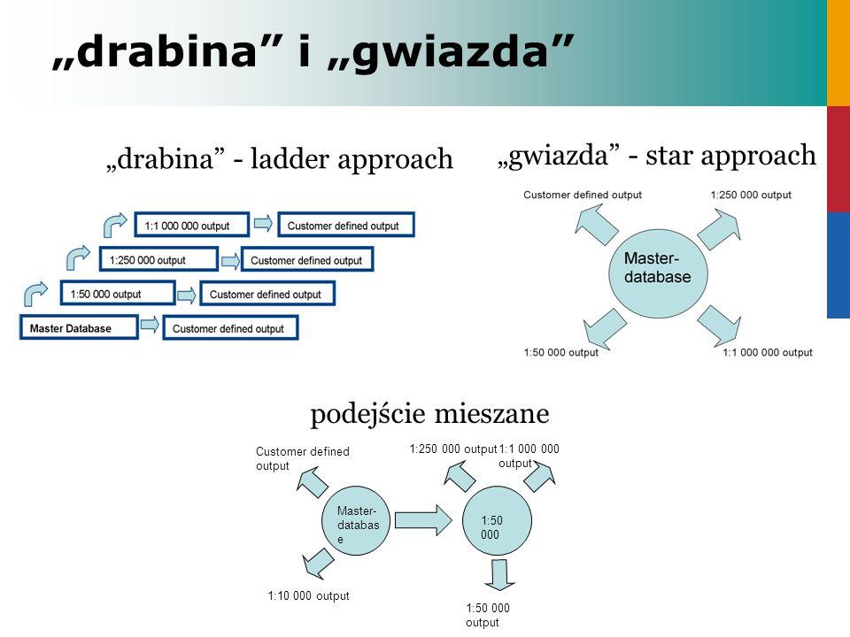 """drabina i ""gwiazda ""gwiazda - star approach"