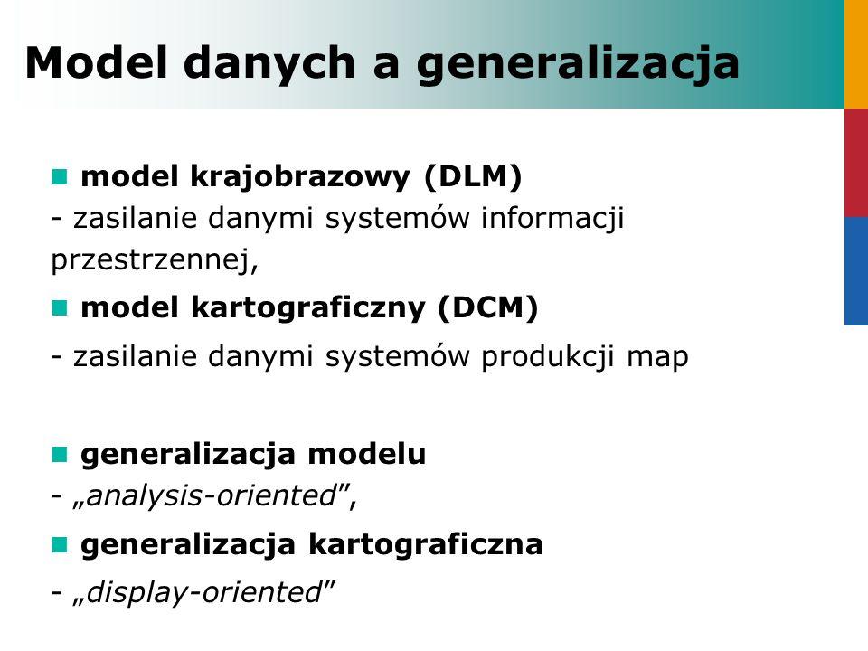 Model danych a generalizacja