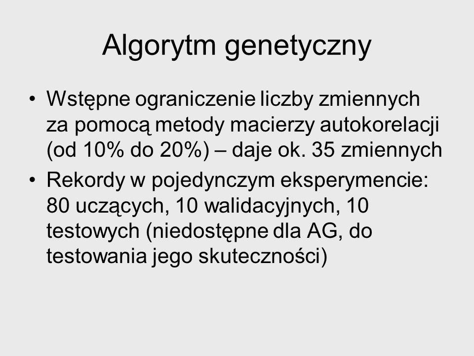Algorytm genetyczny Wstępne ograniczenie liczby zmiennych za pomocą metody macierzy autokorelacji (od 10% do 20%) – daje ok. 35 zmiennych.