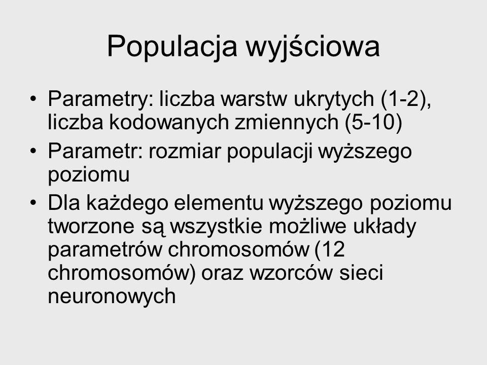 Populacja wyjściowa Parametry: liczba warstw ukrytych (1-2), liczba kodowanych zmiennych (5-10) Parametr: rozmiar populacji wyższego poziomu.