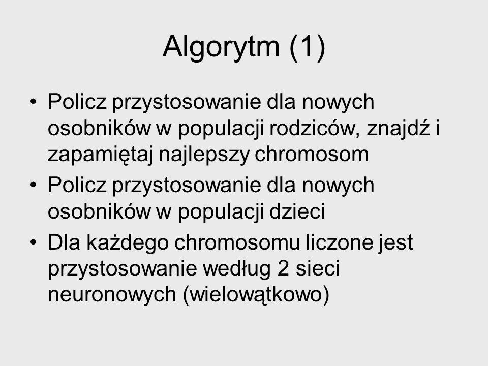 Algorytm (1) Policz przystosowanie dla nowych osobników w populacji rodziców, znajdź i zapamiętaj najlepszy chromosom.