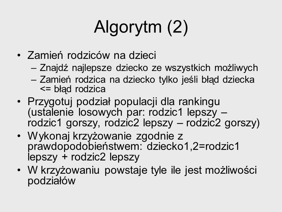 Algorytm (2) Zamień rodziców na dzieci