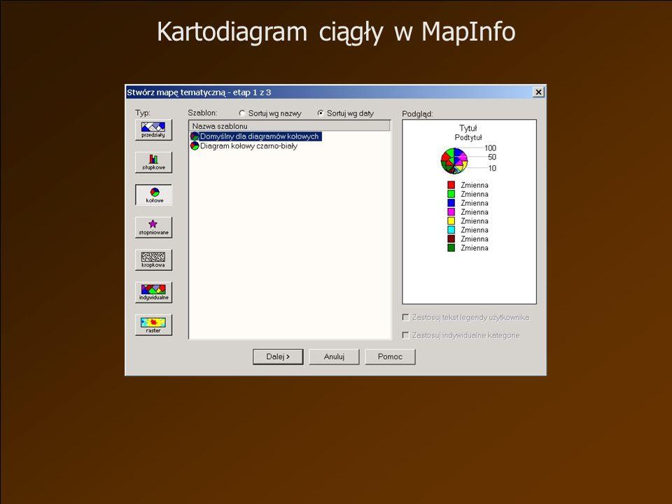 Kartodiagram ciągły w MapInfo