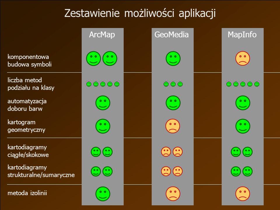 Zestawienie możliwości aplikacji