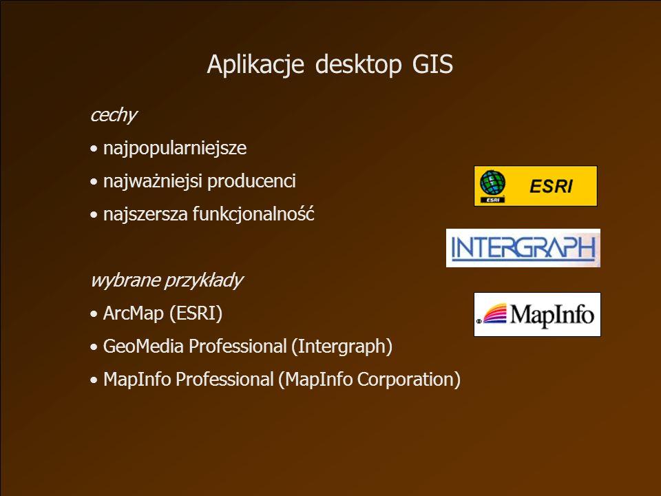 Aplikacje desktop GIS cechy najpopularniejsze najważniejsi producenci