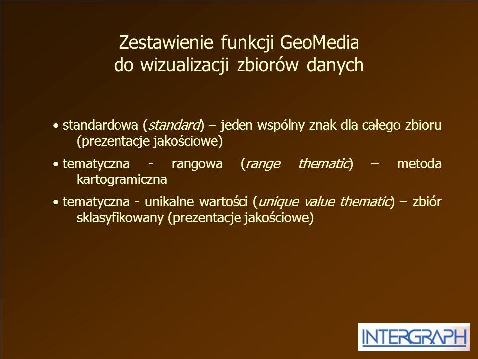 Zestawienie funkcji GeoMedia do wizualizacji zbiorów danych