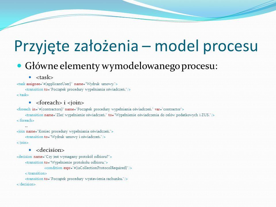 Przyjęte założenia – model procesu