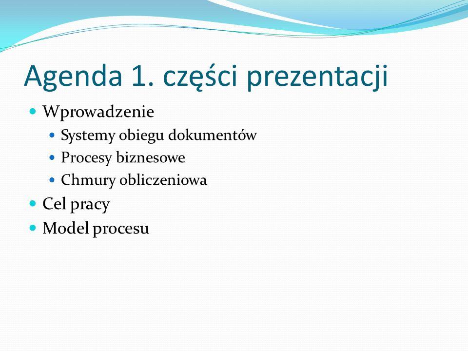Agenda 1. części prezentacji