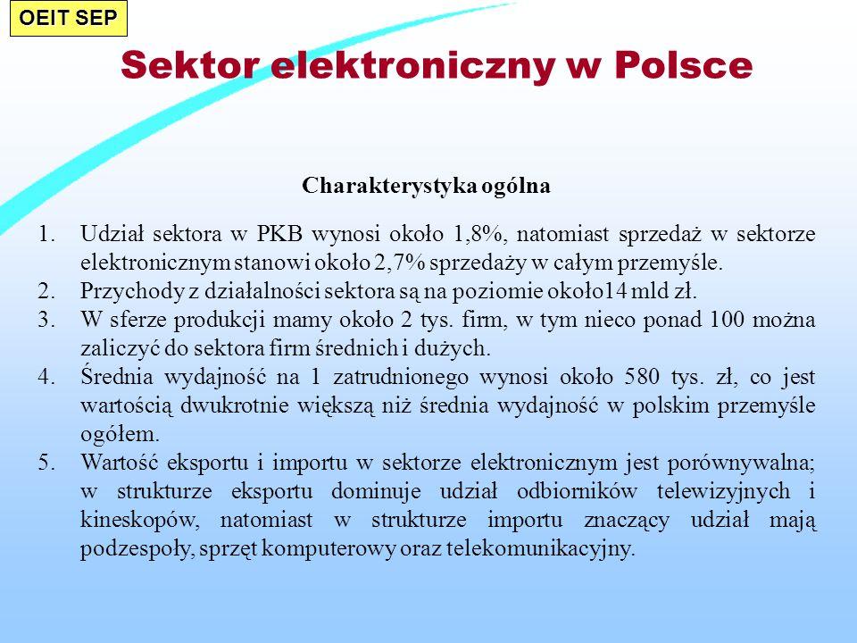 Sektor elektroniczny w Polsce Charakterystyka ogólna