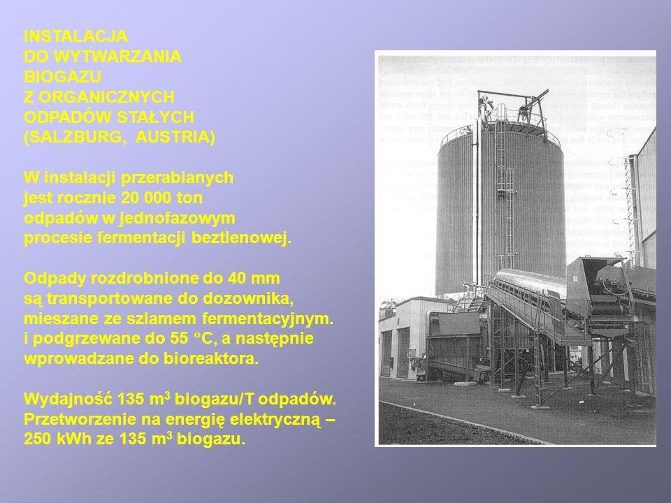 INSTALACJA DO WYTWARZANIA. BIOGAZU. Z ORGANICZNYCH. ODPADÓW STAŁYCH. (SALZBURG, AUSTRIA) W instalacji przerabianych.