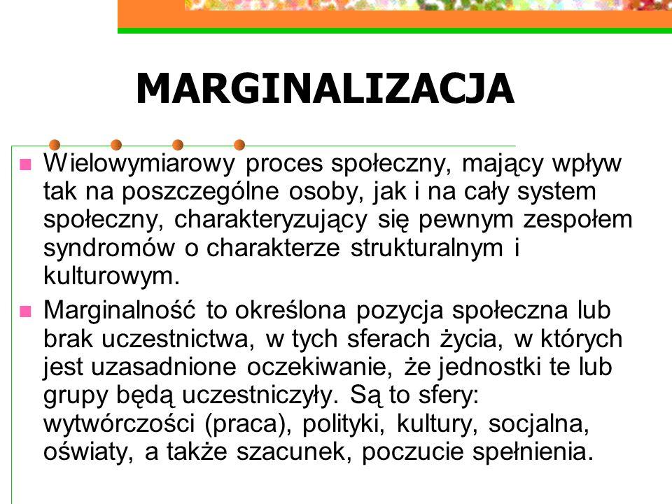 MARGINALIZACJA