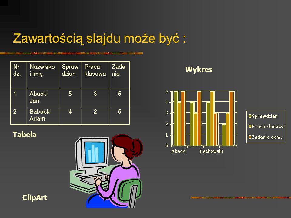Zawartością slajdu może być :