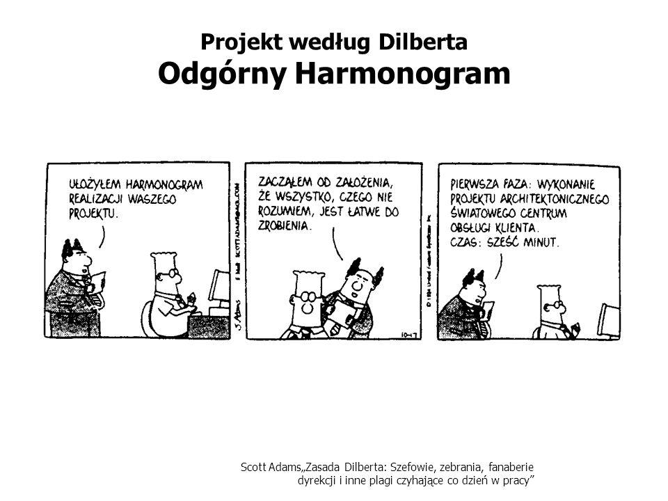 Projekt według Dilberta Odgórny Harmonogram