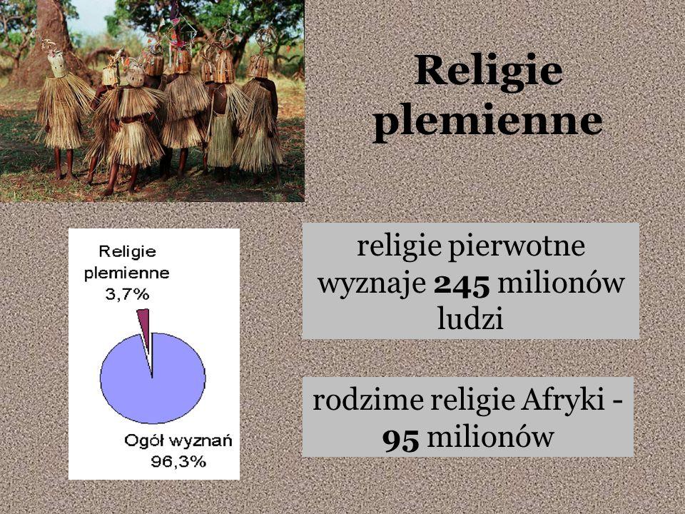 Religie plemienne religie pierwotne wyznaje 245 milionów ludzi