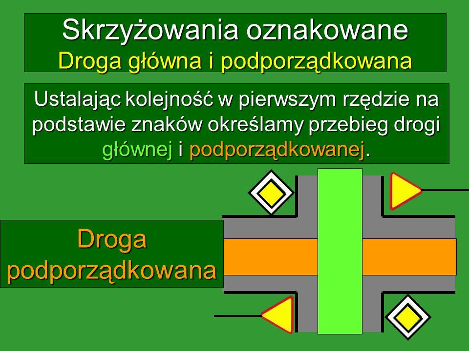 Skrzyżowania oznakowane Droga główna i podporządkowana