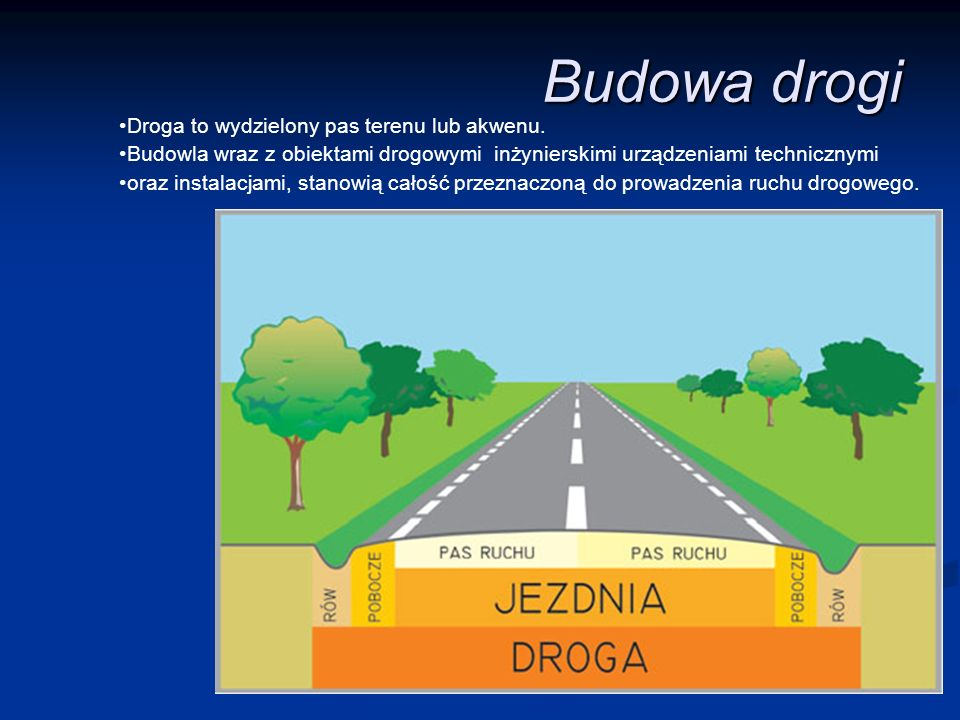 Budowa drogi Droga to wydzielony pas terenu lub akwenu.