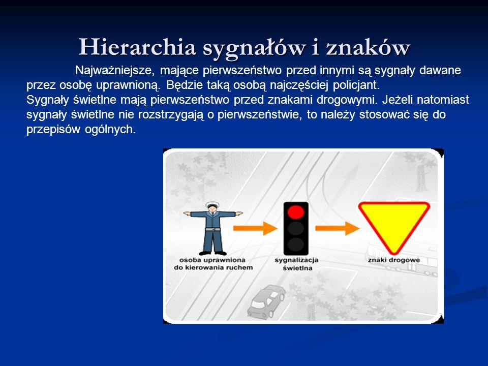 Hierarchia sygnałów i znaków