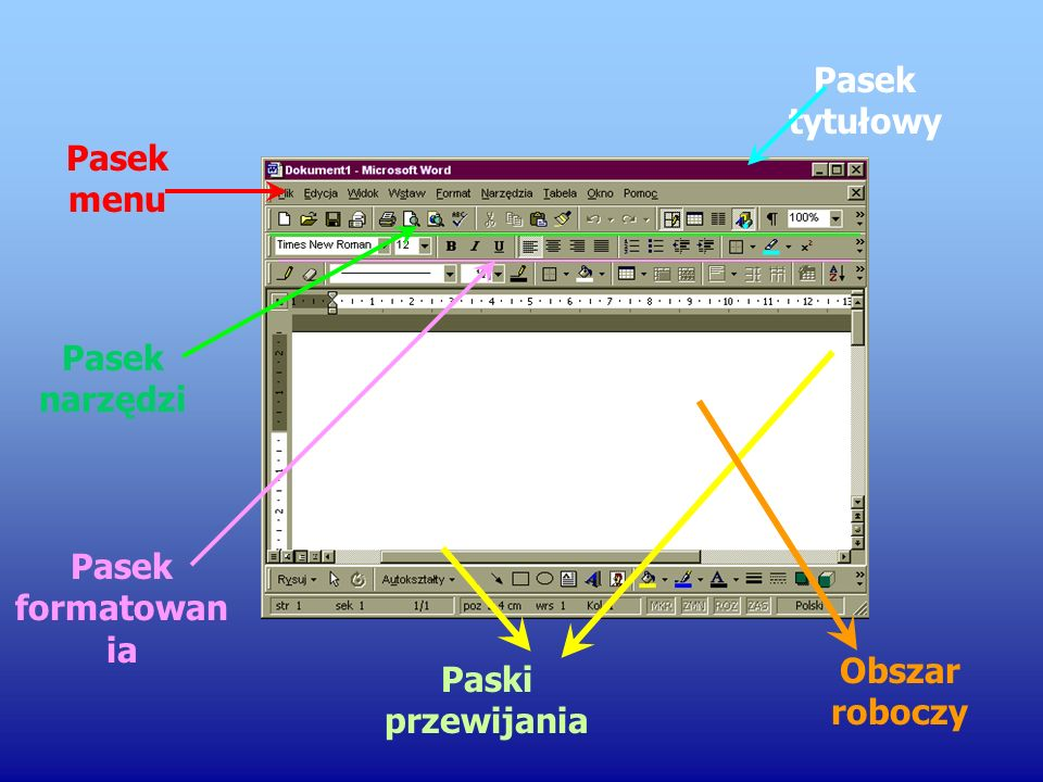 Pasek tytułowy Pasek menu Pasek narzędzi Pasek formatowania Paski przewijania Obszar roboczy