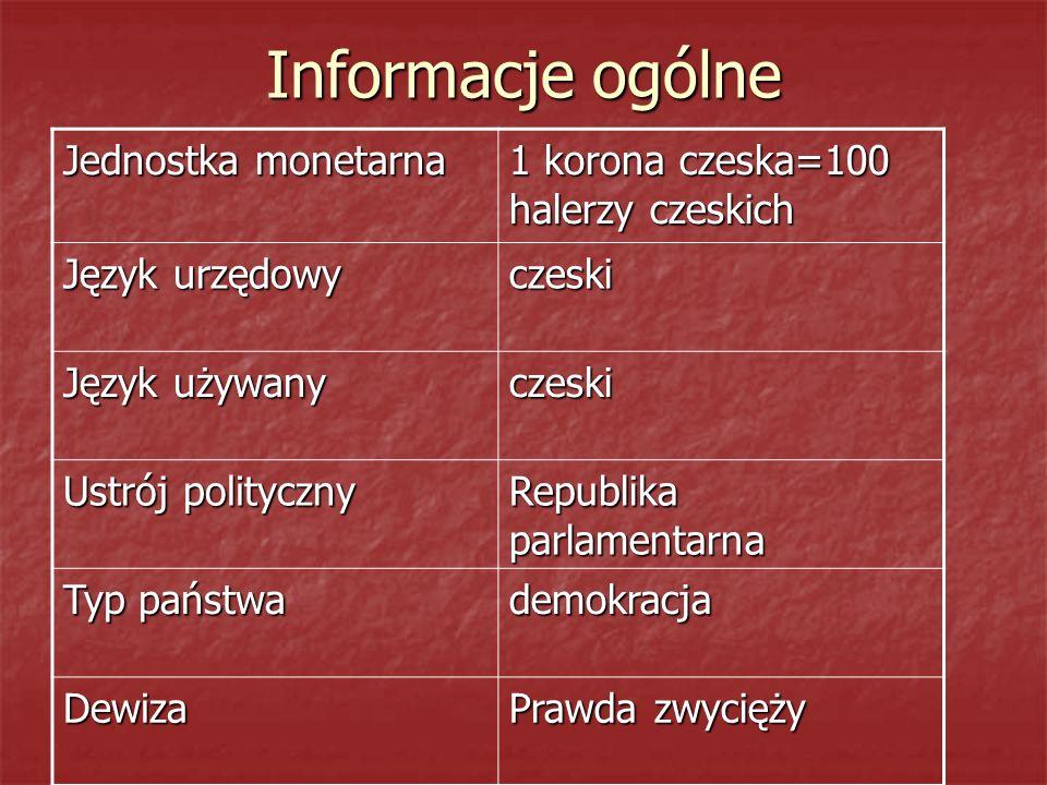 Informacje ogólne Jednostka monetarna