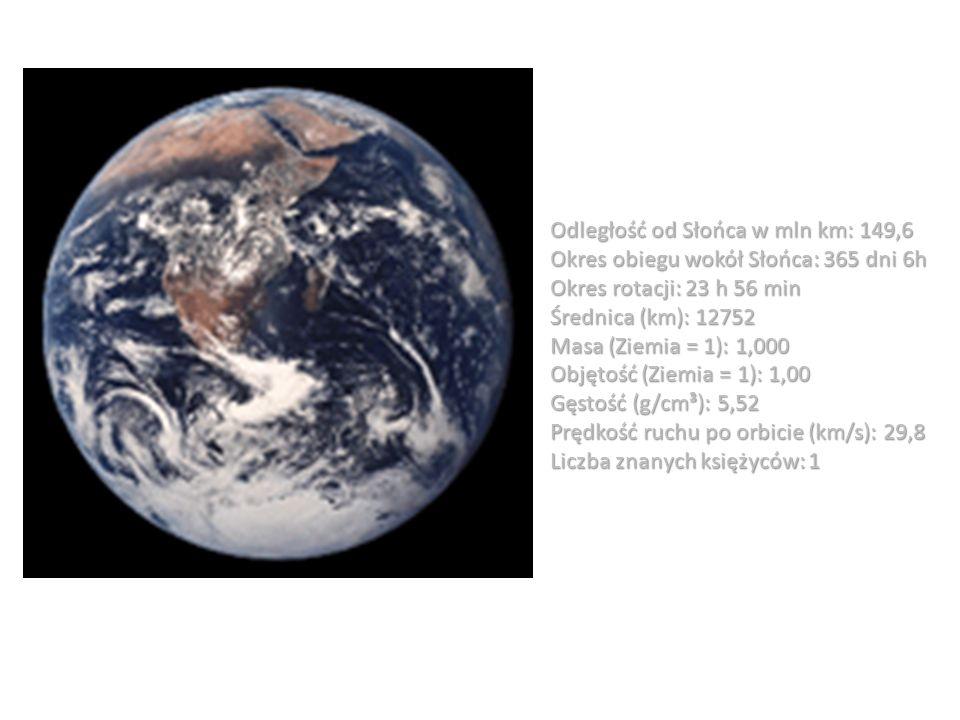 Odległość od Słońca w mln km: 149,6