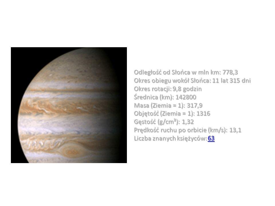 Odległość od Słońca w mln km: 778,3
