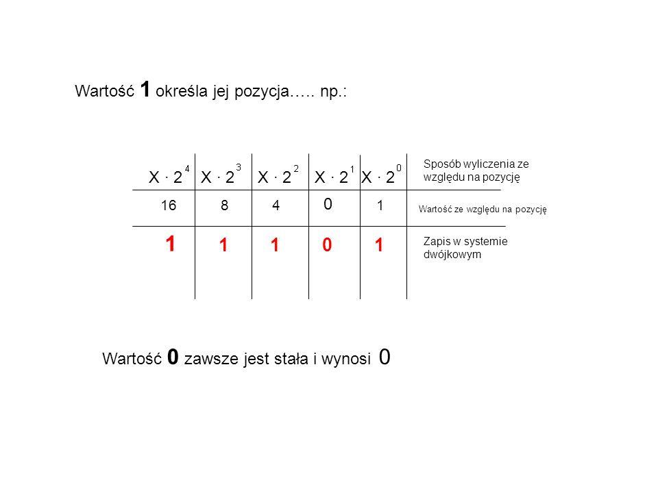Wartość 1 określa jej pozycja….. np.: