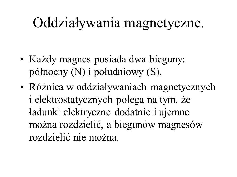 Oddziaływania magnetyczne.