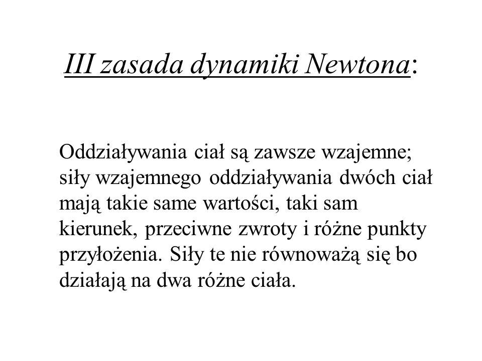 III zasada dynamiki Newtona: