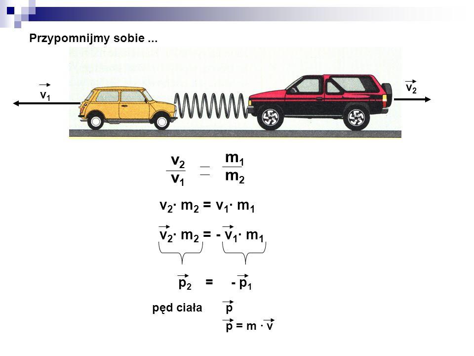 m1 v2 m2 v1 v2· m2 = v1· m1 v2· m2 = - v1· m1 p2 = - p1