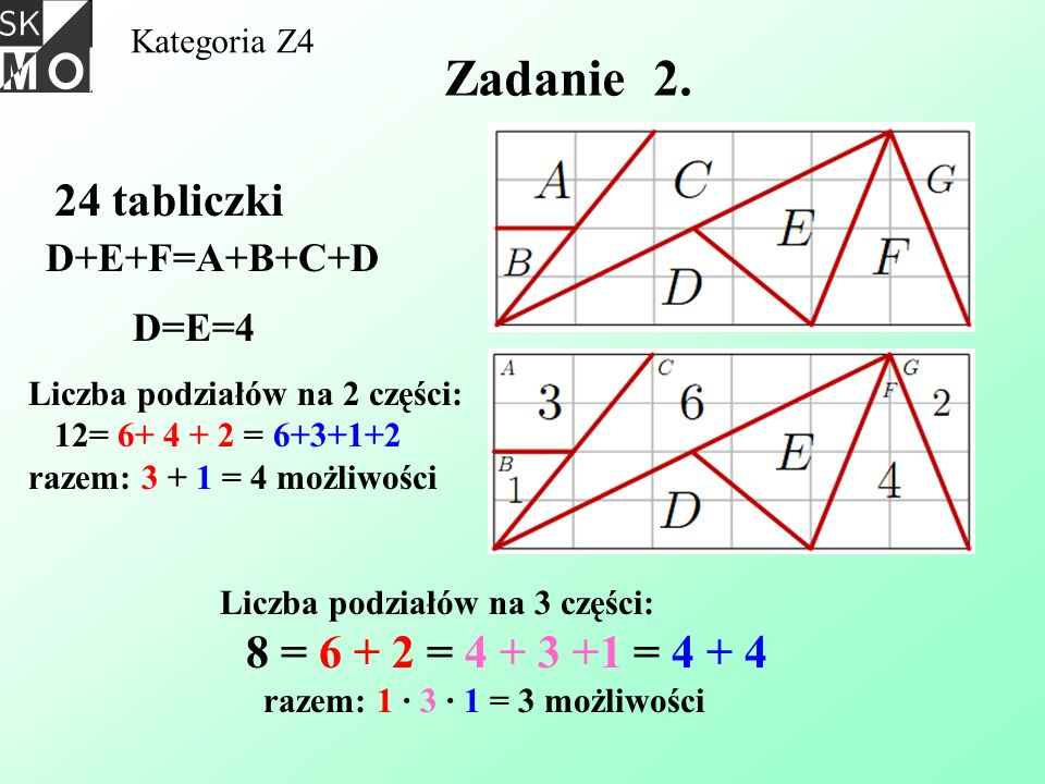 Zadanie 2. 24 tabliczki D+E+F=A+B+C+D D=E=4 Kategoria Z4