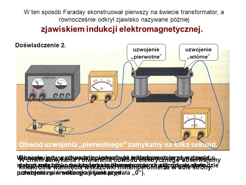 zjawiskiem indukcji elektromagnetycznej.