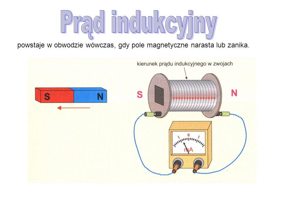 Prąd indukcyjny powstaje w obwodzie wówczas, gdy pole magnetyczne narasta lub zanika.