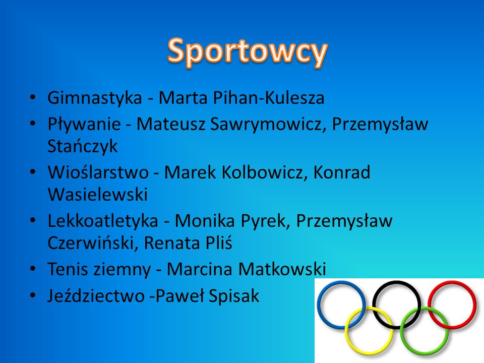 Sportowcy Gimnastyka - Marta Pihan-Kulesza