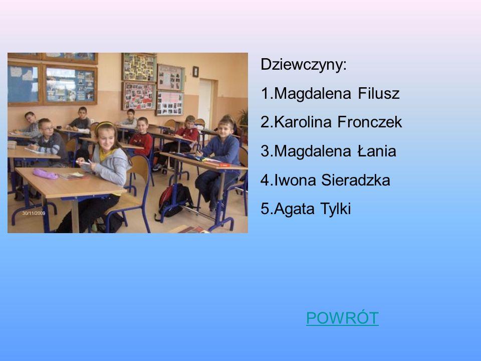 Dziewczyny: 1.Magdalena Filusz. 2.Karolina Fronczek. 3.Magdalena Łania. 4.Iwona Sieradzka. 5.Agata Tylki.