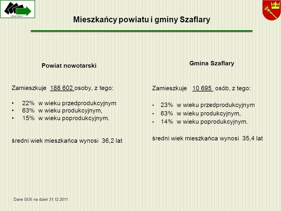Mieszkańcy powiatu i gminy Szaflary