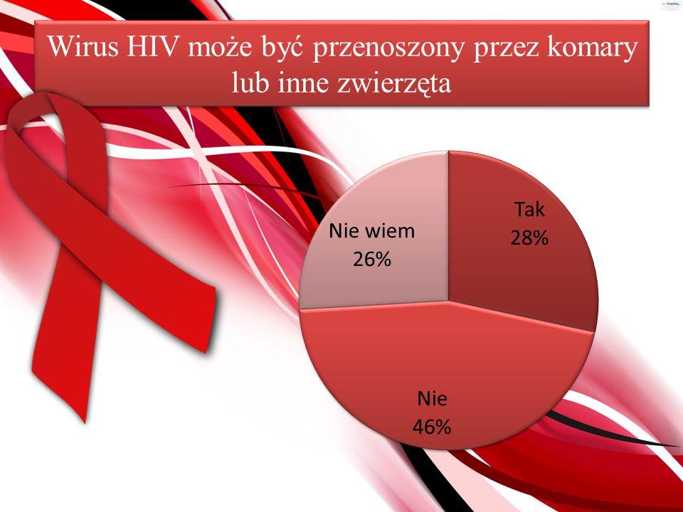 Wirus HIV może być przenoszony przez komary lub inne zwierzęta