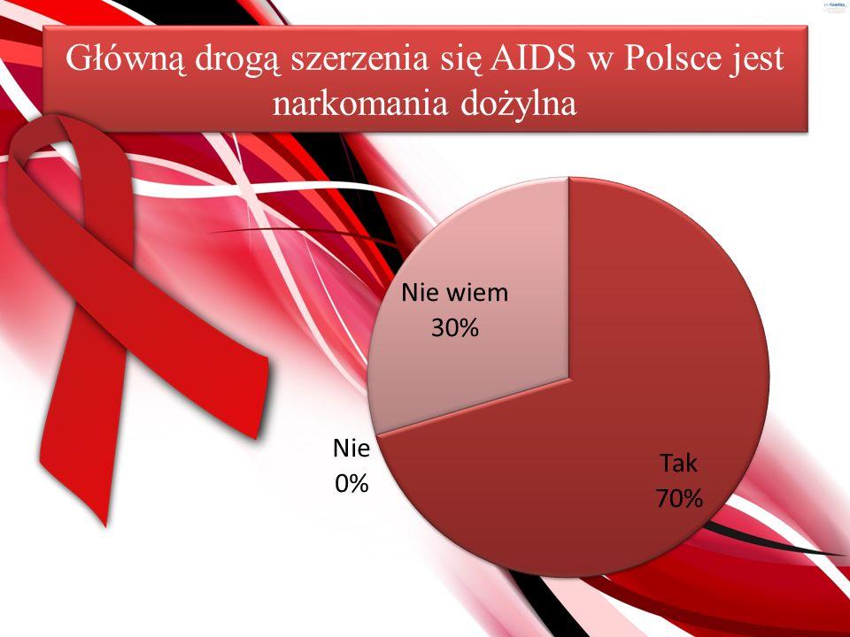 Główną drogą szerzenia się AIDS w Polsce jest narkomania dożylna