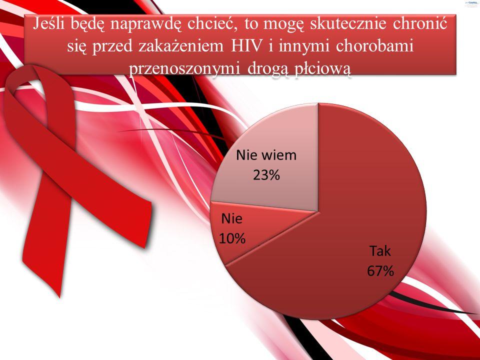 Jeśli będę naprawdę chcieć, to mogę skutecznie chronić się przed zakażeniem HIV i innymi chorobami przenoszonymi drogą płciową