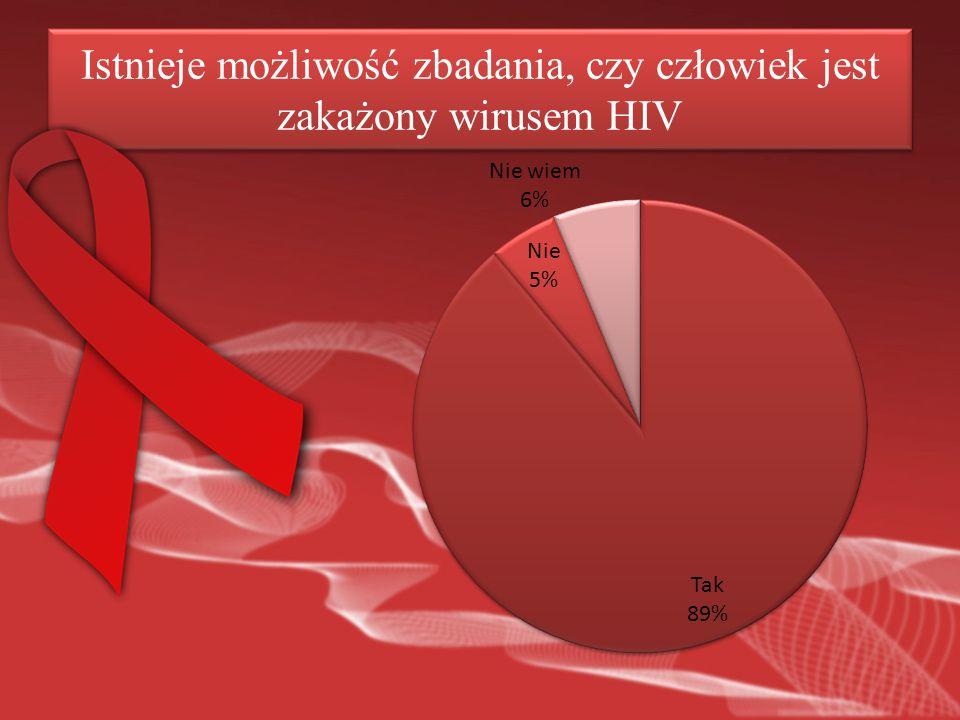 Istnieje możliwość zbadania, czy człowiek jest zakażony wirusem HIV