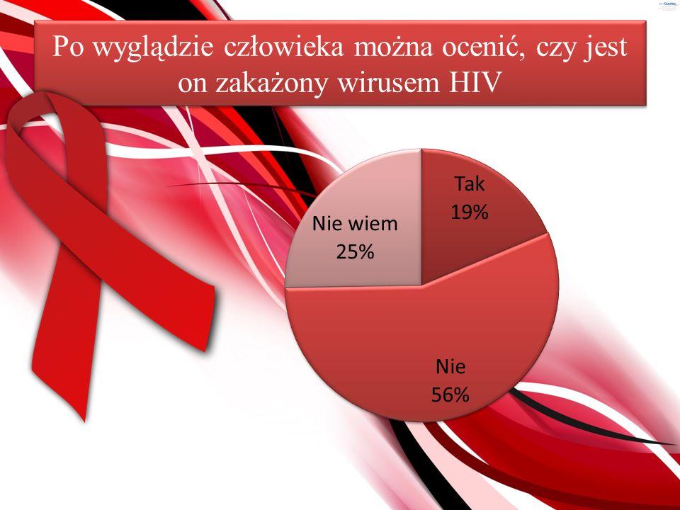 Po wyglądzie człowieka można ocenić, czy jest on zakażony wirusem HIV